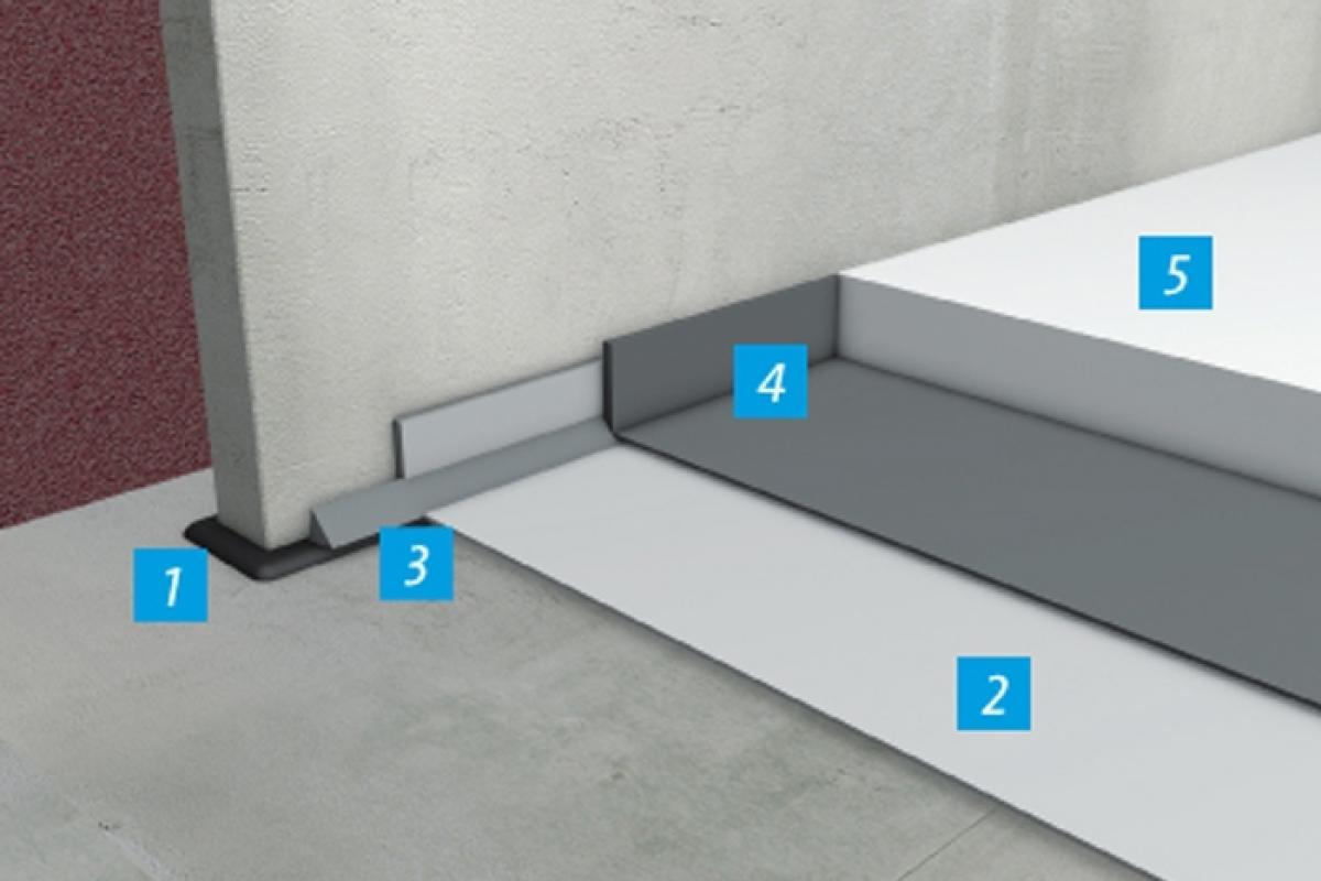 hidroizolacija temelja podruma iznutra sa mineralnim premazima hidroizo. Black Bedroom Furniture Sets. Home Design Ideas